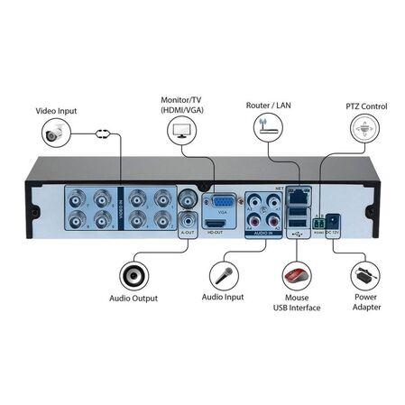 Video Recorder hibrid XVR 8A/16 IP (FULL HD) - receptoare.ro